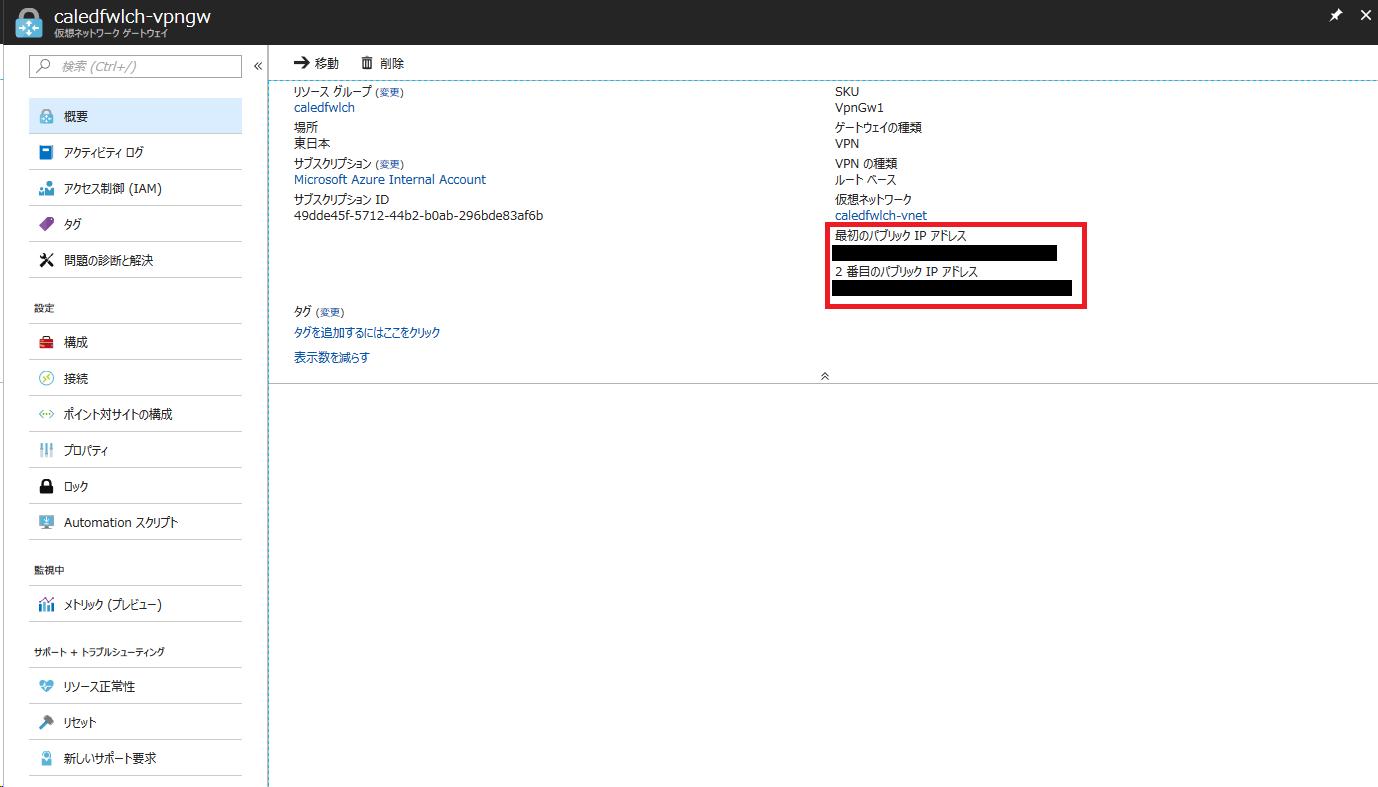 Azure VPN Gateway (Active / Active) と、FortiGate 100E